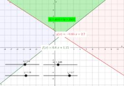 Zwei Ungleichungen, zwei Variablen