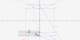 Vertical Hyperbola