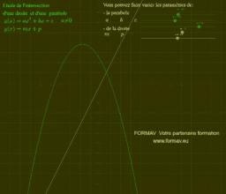 Intersection d'une parabole et d'une droite
