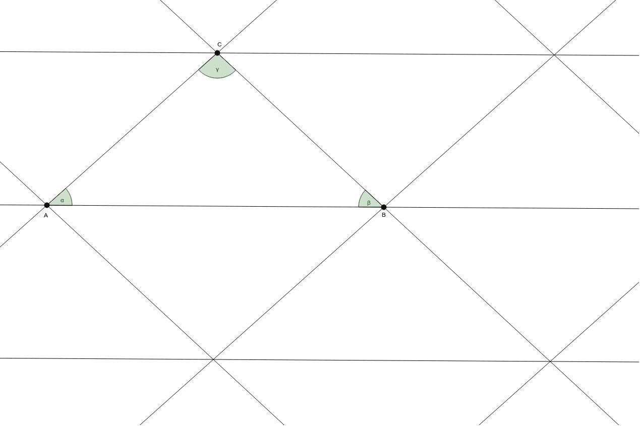 GeoGebra Applet Drücke die Eingabetaste um die Aktivität zu starten