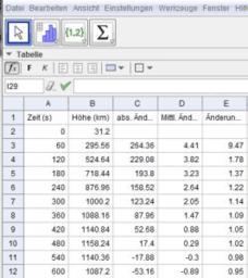 Berechnung der Änderungsmaße mit Tabellenkalkulation