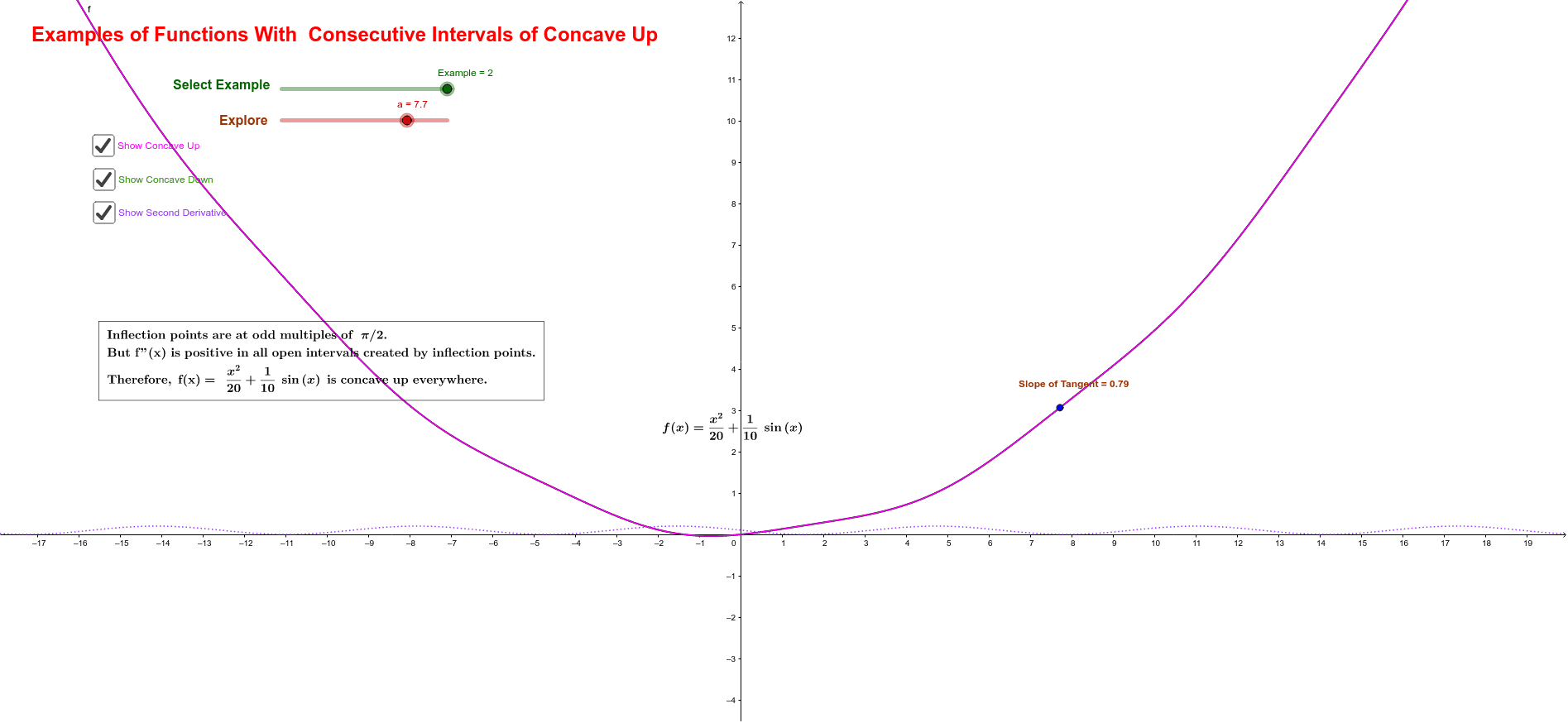 Consecutive Intervals of Concave Up