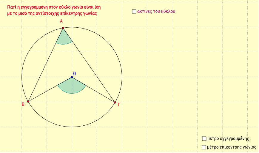 Σχέση εγγεγραμμένης και επίκεντρης σε κύκλο γωνίας