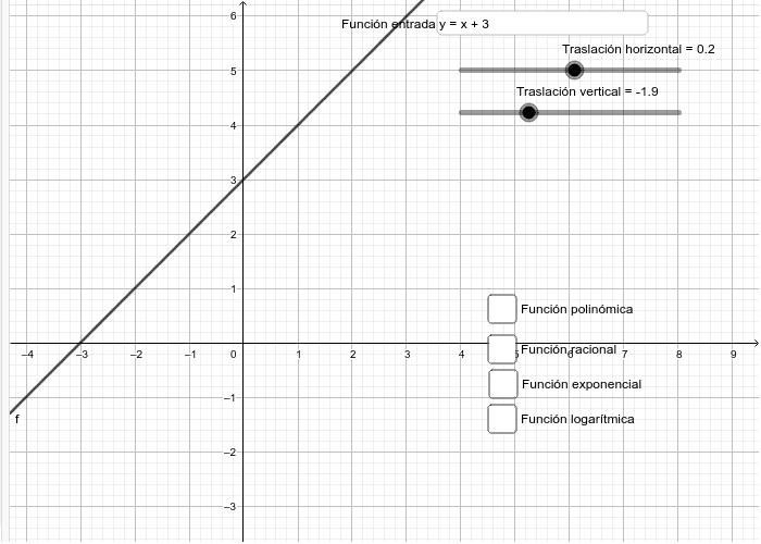 Introduce la traslación de la función elemental que has marcado a ver si coincide con la gráfica trasladada. Presiona Intro para comenzar la actividad