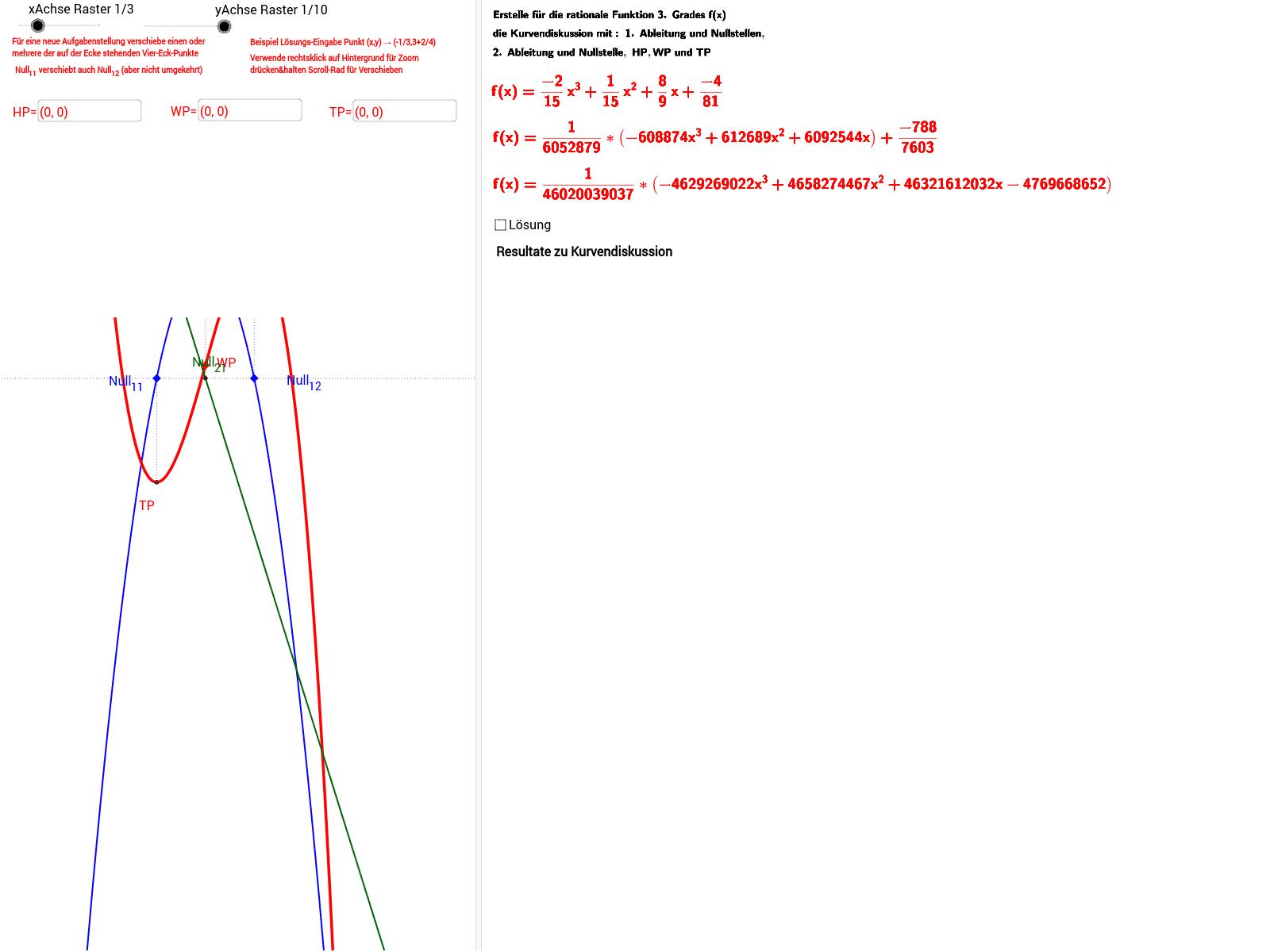 Trainieren Kurvendiskussion mit Funktionen 3. Grades – GeoGebra