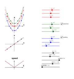 Kinematic Graphs (robphy)