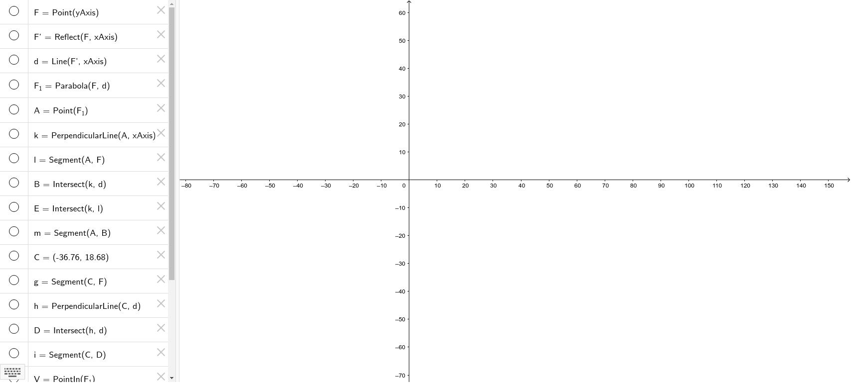 Elementi geometrici della parabola Premi Invio per avviare l'attività