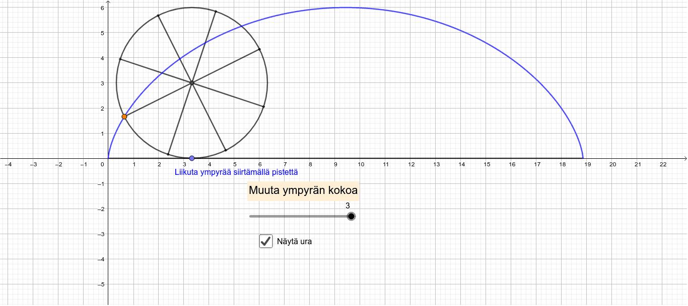 Liikuta ympyrää sinistä pistettä liikuttamalla Paina Enter aloittaaksesi