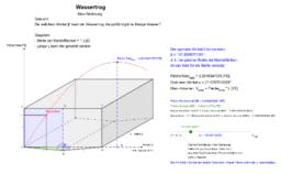 Max-Rechnung, Wassertrog  mit maximalem Volumen