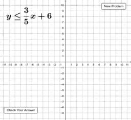 Linear Inequalities