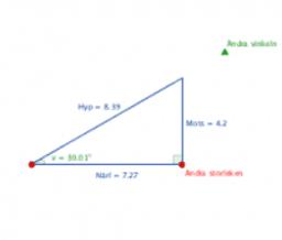 Sinus, cosinus och tangens i rätvinklig triangel