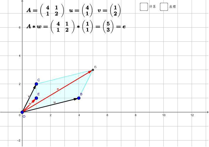 3つのベクトルを動かして、ベクトルと行列の関係を探ろう。 Press Enter to start activity