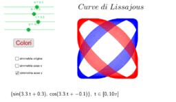 Curve di Lissajous