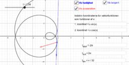 Graf for vektorfunktion