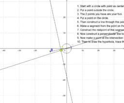 Hyperbola Lab-Krishna