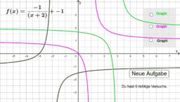 Einfach-gebrochen rationale Graphen