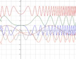 Funciones Trigonométricas(Coseno)