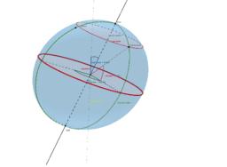 longitude_latitude