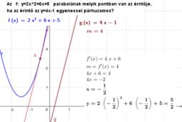 Parabola képek