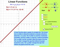 Linear Function f(x) = s_o a_o(s_i a_i x - h) + k