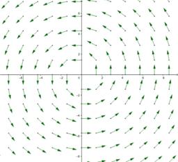 Graficadora de campos vectoriales