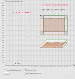 Schachtel aus DIN-A-4-Blatt