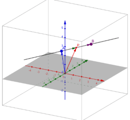 Vector equation of a line in 3D