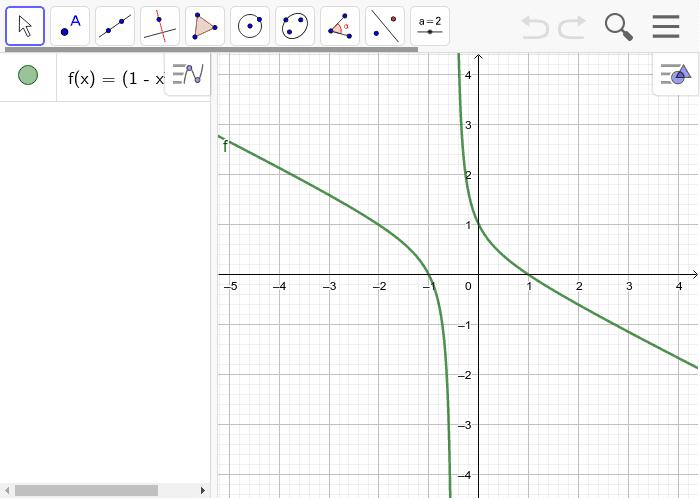 a) Bilde die erste Ableitung von f und fasse den Term soweit wie möglich zusammen. Drücke die Eingabetaste um die Aktivität zu starten