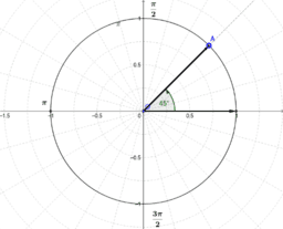 TR01-La circumferència goniomètrica.