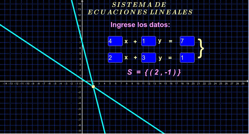 Ingrese en las casillas azules los valores.