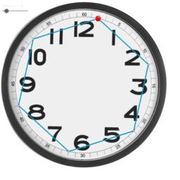 Giros en el reloj (2º ESO)