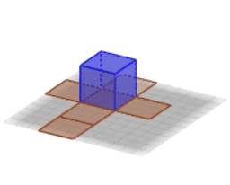 Classic net of the cube