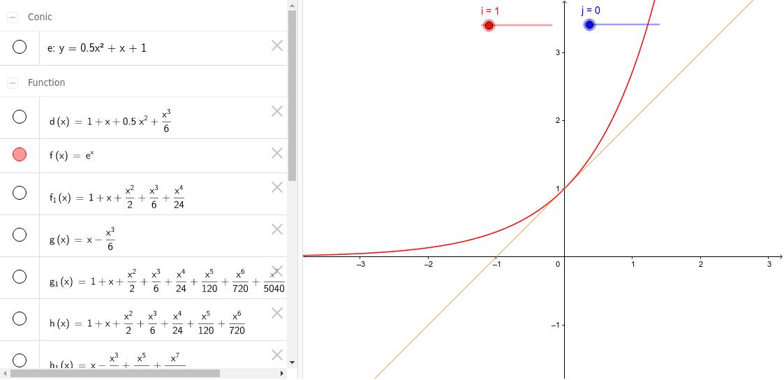 これはマクローリン展開ですね。y=e^xとsinxの展開ですが、この場合は0の近辺だけではなく全ての範囲で近似できます。
