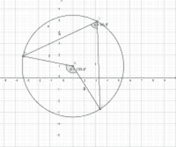 EC 1718 F5 angle at centre twice angle at circumference