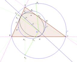 Ellipse d'Euler
