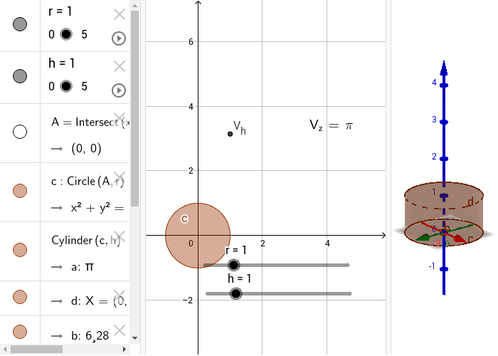 Volumen eines Zylinders in Abhängigkeit vom Radius und der Höhe