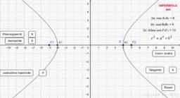Hiperbola i tangenta