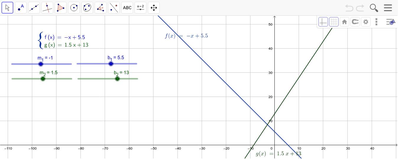 Mueve los deslizadores y observa como cambia el gráfico.