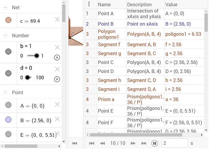 Mover el punto B y analizar las relaciones entre la longitud del lado de la base del prisma, su área lateral y volumen Presiona Intro para comenzar la actividad