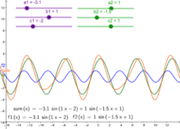 superposition of sine waves
