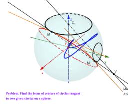 Circunferencia tangente a otras dos sobre una esfera
