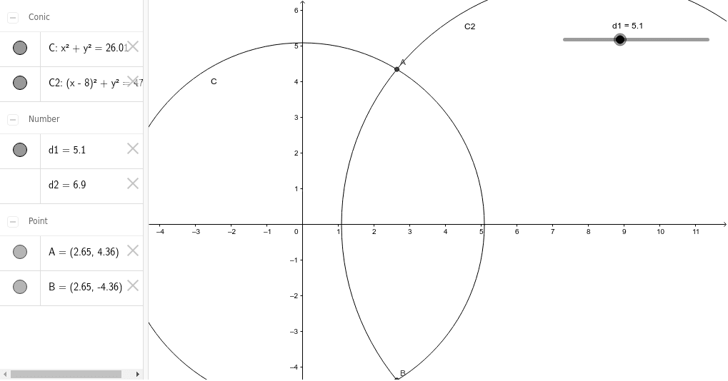 Drag d1 left and right to see what figure is created! (d1 and d2 are the radii of the two circles - what do you notice about these two numbers at all times?)