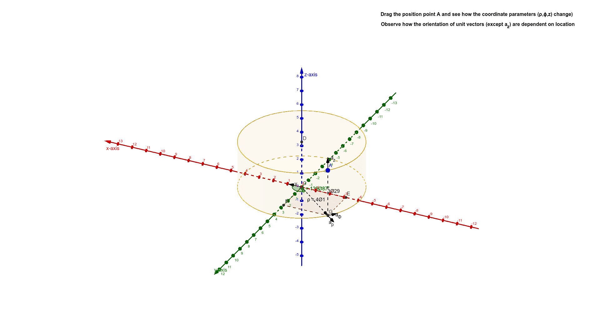 Cylindrical Coordinate System Press Enter to start activity