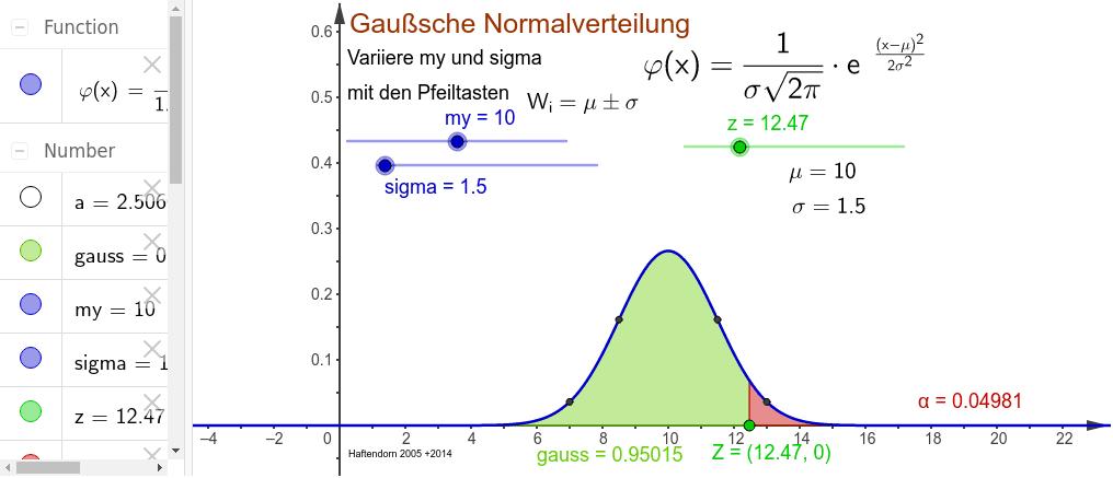 normal-verteilung.ggb