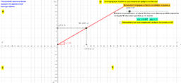 Trigonometric functions in the coordinate system
