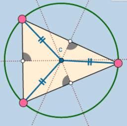 Triangles Points of Concurrency