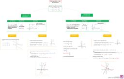 Rette parallele e rette perpendicolari