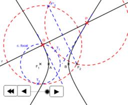 DT2.Cónicas.Intersección hipérbola recta.
