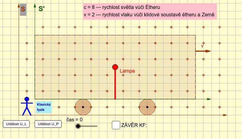 2) Popis z pohledu S (pozorovatel na Zemi) Press Enter to start activity