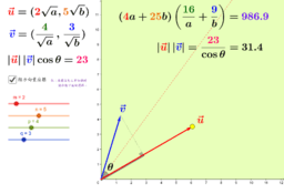 柯西不等式 (4)
